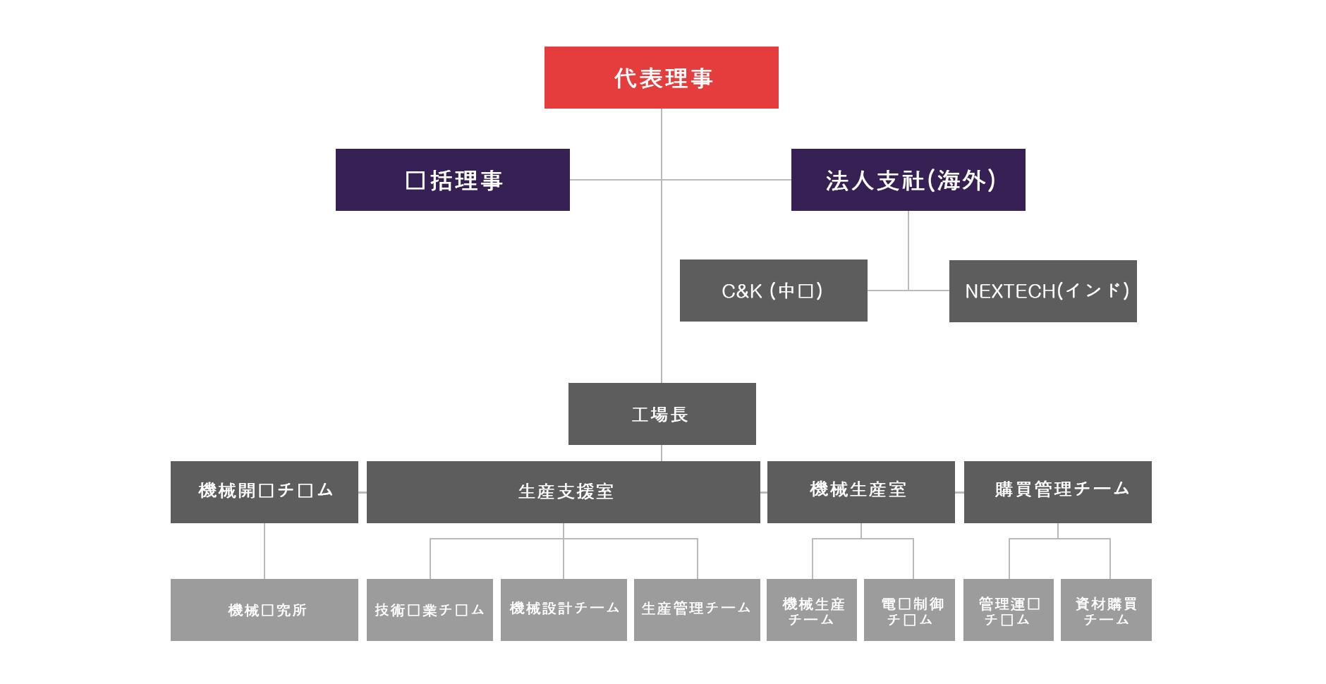 organization_ja